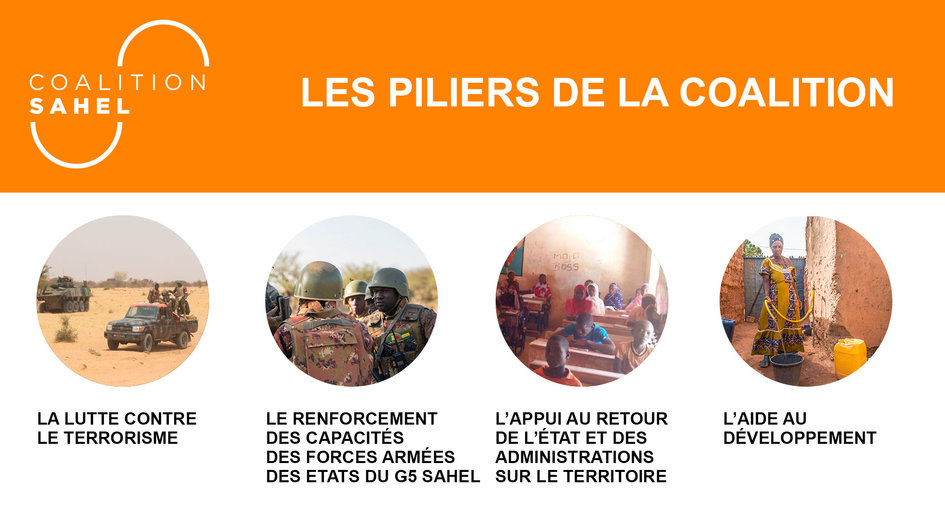Les pilliers de la coalition - JPEG